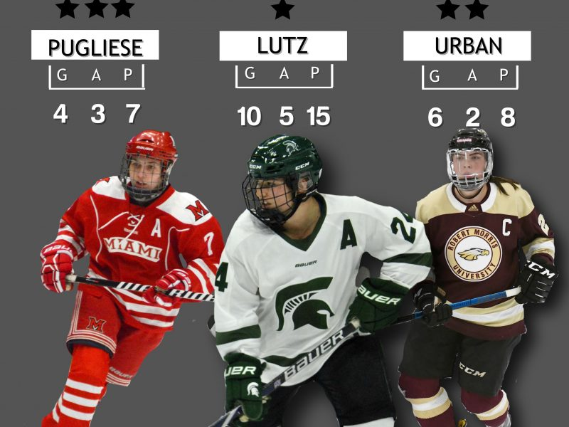 Pugliese, Urban & Lutz — October Stars of the Month